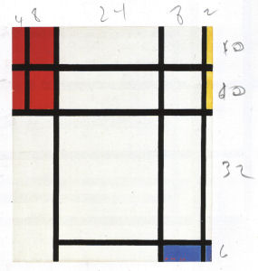 Mondrian Composition of Red, Blue, Yellow and White No.III, 1939